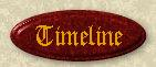 Series Timeline